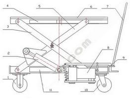 液压升降机结构图图片